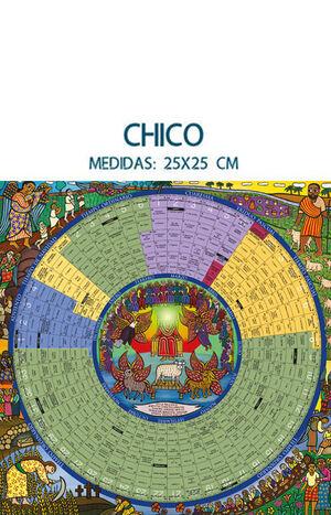 CALENDARIO LITÚRGICO 2020, CHICO